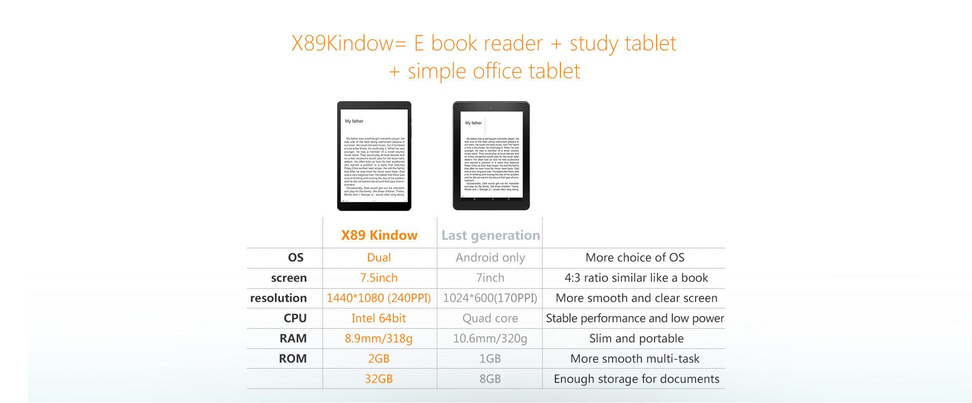 CA Notícias [Deal Alert] Teclast X89 - O melhor de dois mundos na palma da sua mão
